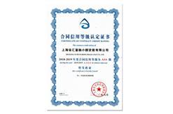 """热烈祝贺上海徐汇富融小额贷款有限公司获得AAA级""""重合同、守信用企业""""称号"""