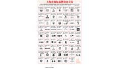 """热烈祝贺上海富申评估咨询集团被评选为""""上海好商标"""""""