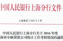 上海徐汇富融小额贷款有限公司获得金融局小贷行业监管一类评级(免检单位)