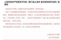 热烈祝贺富申商标入选 第八批上海市重点商标保护名录